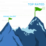 How to become Rising Talent